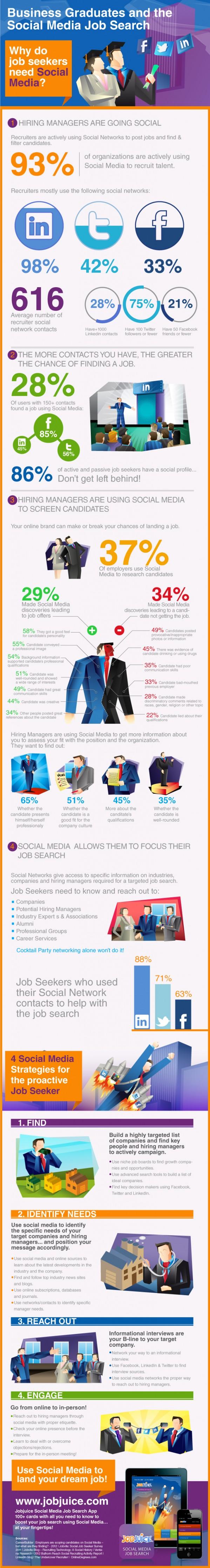 socialmediaforjobseekers