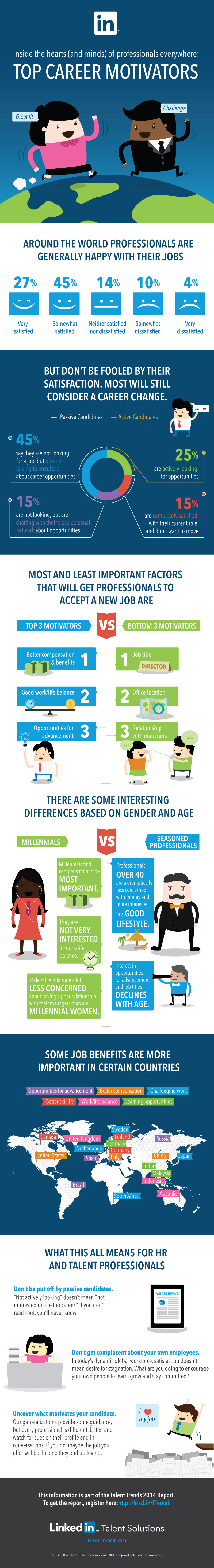 career change infographic