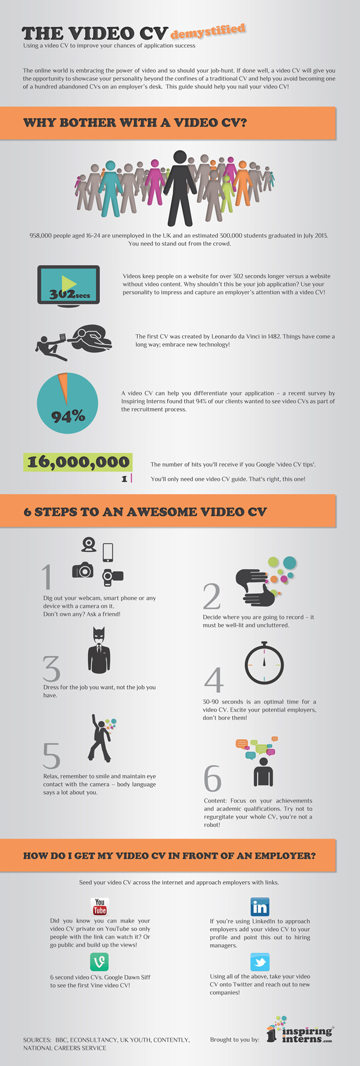 video cv infographic