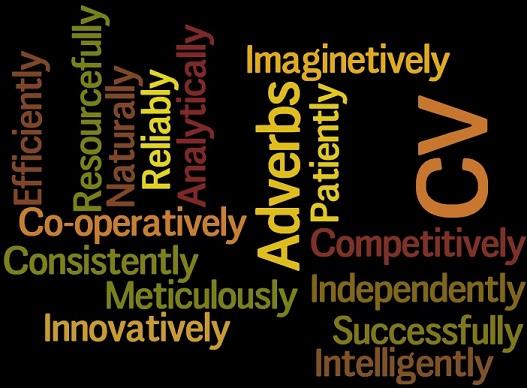 top 15 adverbs