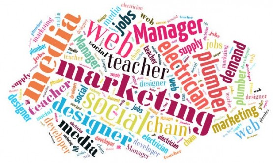 Advertising Essays (Examples)
