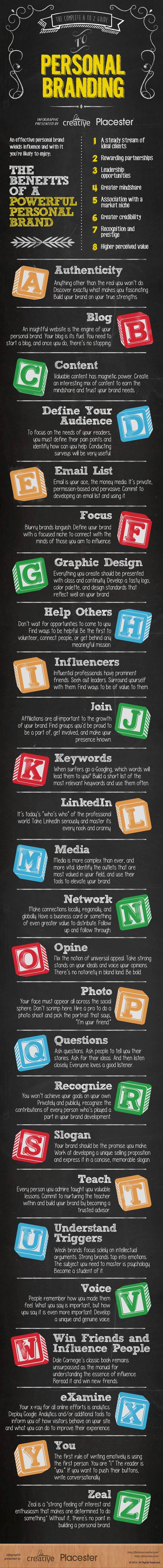 personal-branding-guide