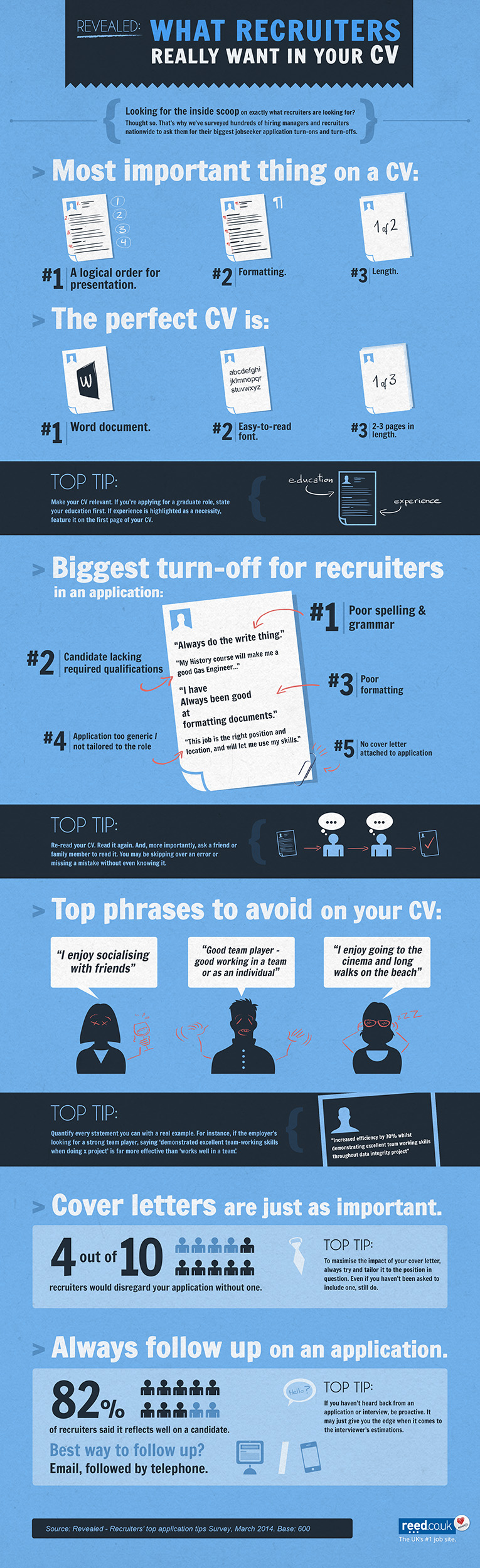 recruiters-really-want-in-your-cv-infographic