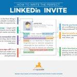 Linkedin-Invite-Infographic