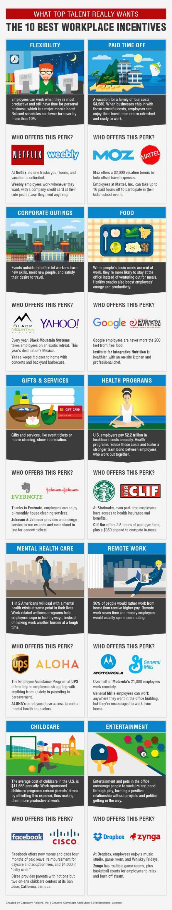 10-best-workplace-perks