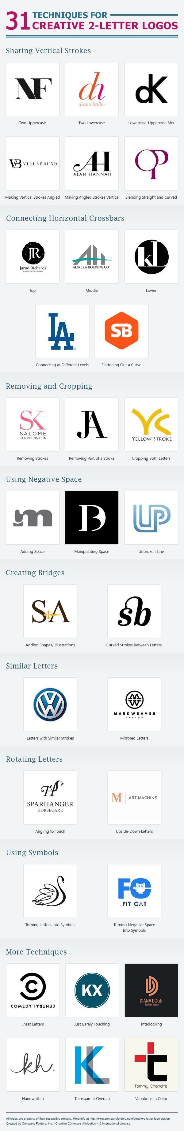 logos-for-job-search